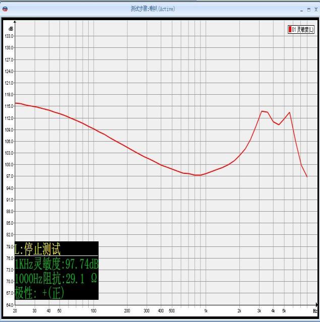 SM09M179B-D32-45 曲线图