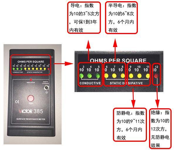 防静电吸塑包装——小知识点-苏州创捷包装印刷有限公司