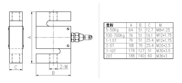 激励电压 10-15vdc 非线性 ≤±0.3% f.s.