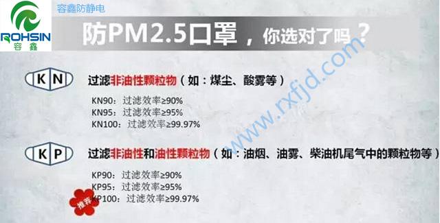 防PM2.5口罩你选对了吗