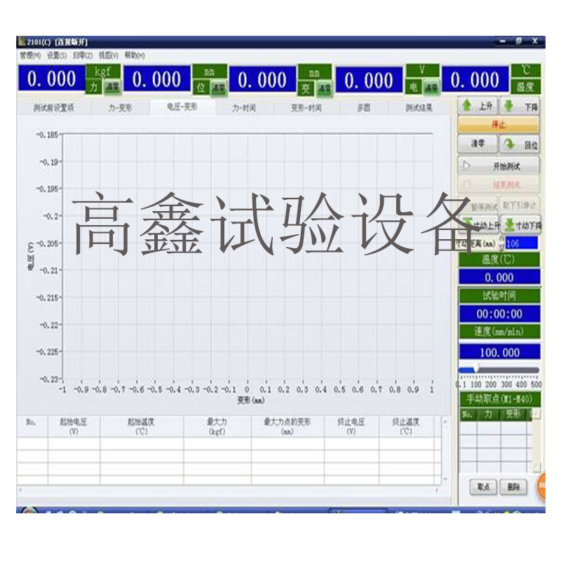 东莞高鑫检测试验动力电池挤压试验机