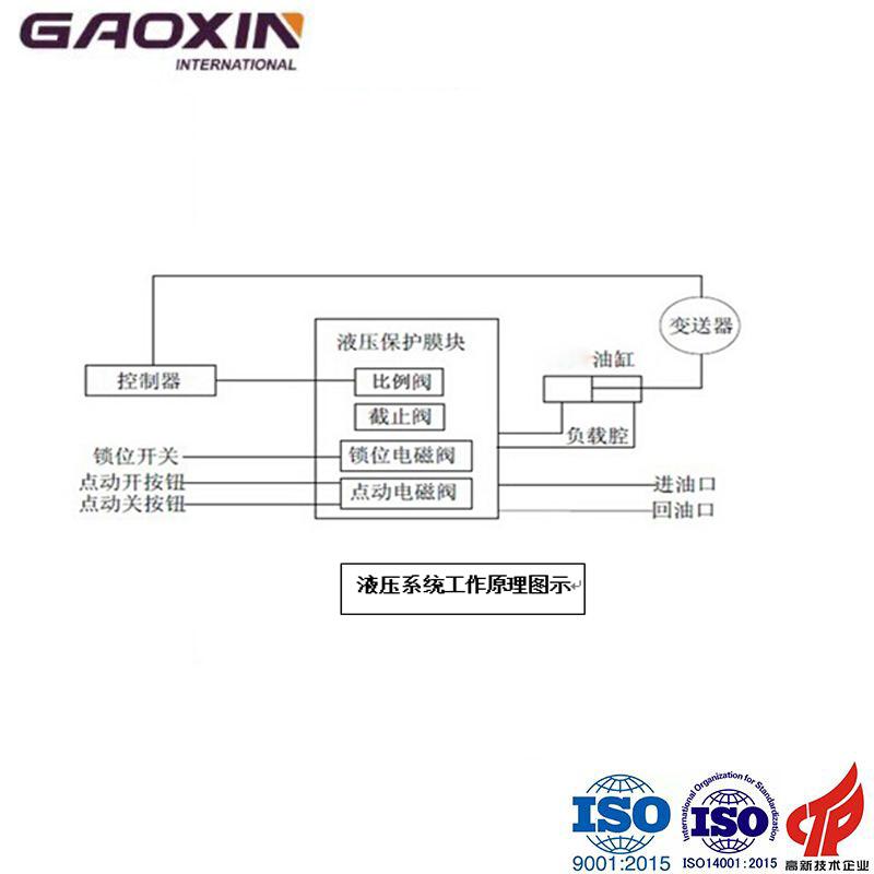 东莞高鑫动力电池挤压试验机