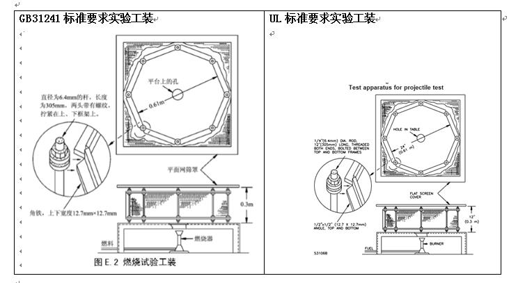 东莞太阳试验设备电池燃烧机